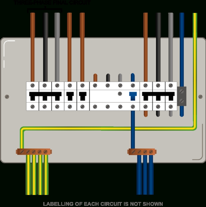 New Cable Colour Code For Electrical Installations with 3 Phase Plug Wiring Diagram Australia