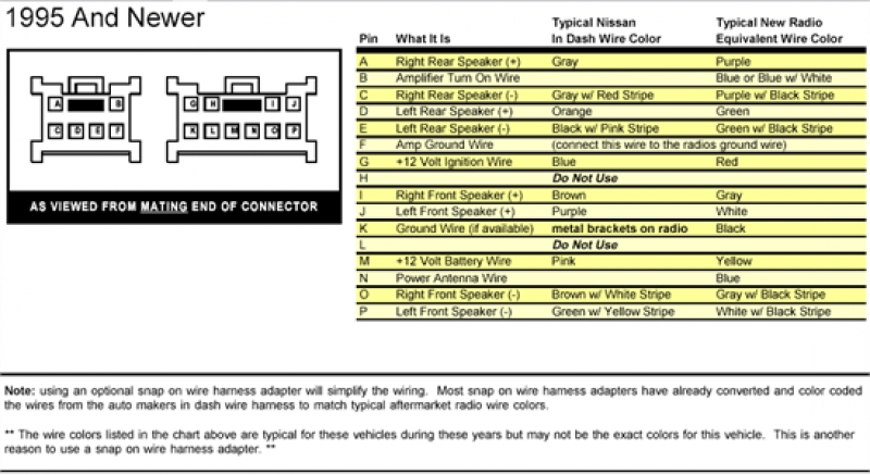 Nissan Maxima Wiring Diagram. Nissan. Electrical Wiring Diagrams within 1997 Nissan Maxima Radio Wiring Diagram