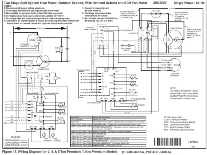 Wiring Diagram For Nordyne Electric Furnace : Nordyne ac wiring diagram fuse box and