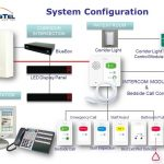 Nurse Call System Wiring Diagram - Best Wiring Diagram 2017 pertaining to Dukane Nurse Call Wiring Diagram