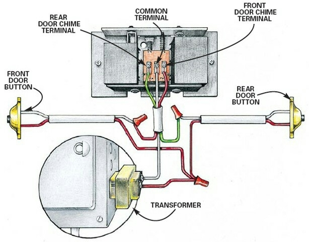 Doorbell Transformer Wiring Diagram : Doorbell transformer wiring diagram fuse box and
