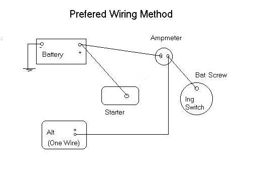 Onewirealternator intended for Delco Alternator Wiring Diagram