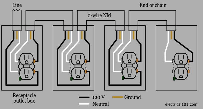 Outlet Wiring - Electrical 101 for Electrical Outlet Wiring Diagram