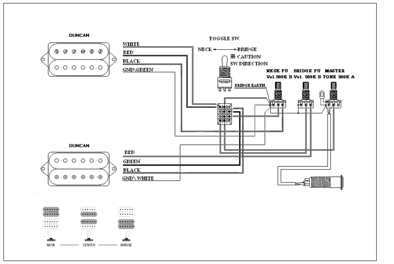 Ibanez wiring diagram fuse box and