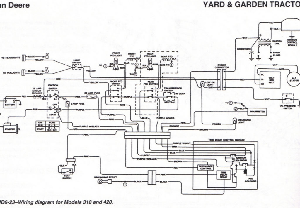 Pioneer Avic D3 Wiring Diagram For Fresh John Deere 40 91 In pertaining to John Deere 40 Wiring Diagram