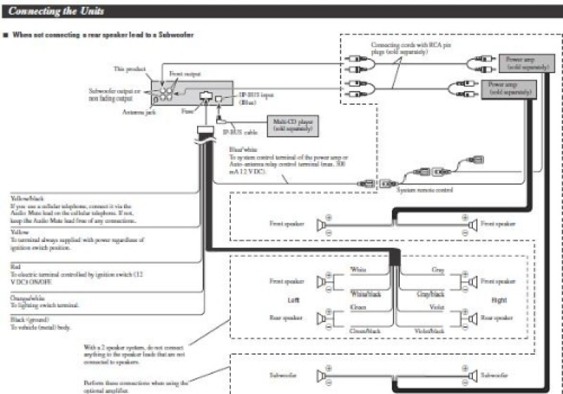 deh p4000ub wiring diagram | fuse box and wiring diagram wiring diagram for pioneer deh p4201b