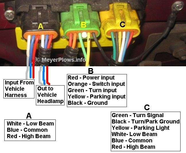 Curtis Plow Side 2 Plug Wiring Kit Sno Pro 3000 Plug 1uhp together with  also Plow Wiring Harnesses moreover Reverse Lights additionally 655073 Fuel Pump Always On. on truck lite wiring diagram