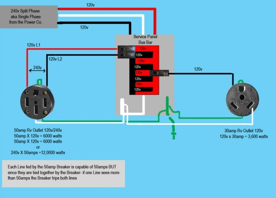 Plug wiring diagram on images