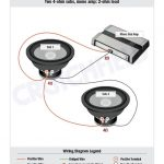 Quick Guide To Matching Subs & Amps: How To Put Together The Best for Dual 1 Ohm Wiring Diagram