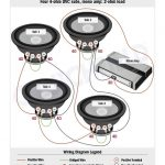 Quick Guide To Matching Subs & Amps: How To Put Together The Best inside 4 Ohm Dual Voice Coil Subwoofer Wiring Diagram