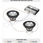 Quick Guide To Matching Subs & Amps: How To Put Together The Best with regard to Kicker L5 12 Wiring Diagram