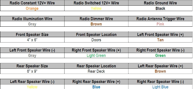 radio wire diagram 2001 aztek radio free wiring diagrams inside 2000 pontiac grand prix radio wiring diagram radio wire diagram 2001 aztek radio free wiring diagrams inside 2001 pontiac grand prix gt stereo wiring diagram at aneh.co
