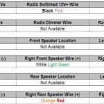 Radio Wiring Harness For 2004 Ford F150. Ford. Electrical Wiring throughout 2008 Ford F150 Radio Wiring Diagram