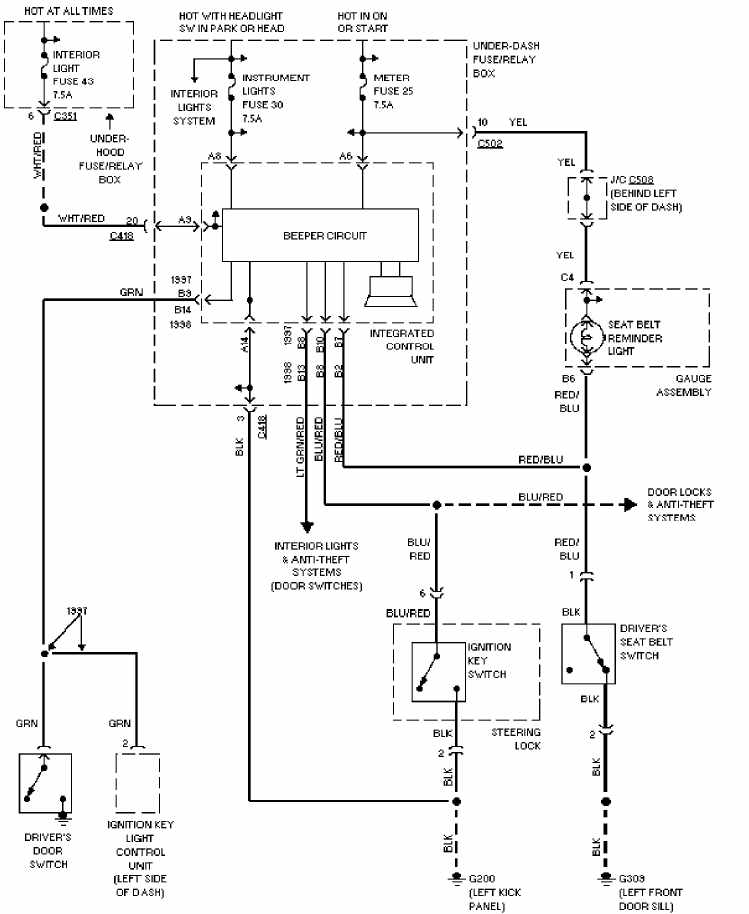 ramjet 350 wiring diagram 350 ramjet schematic wiring diagrams for 2005 honda odyssey starter