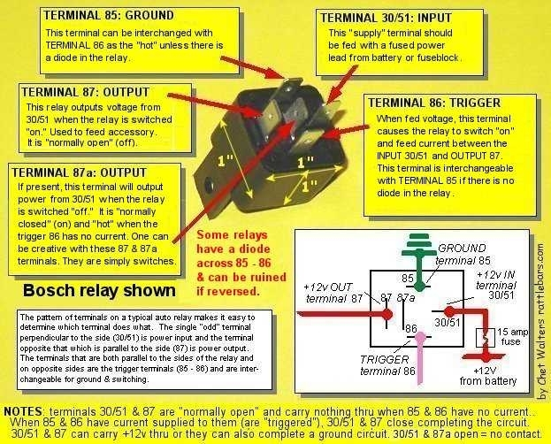 Relay Basics for Bosch Relay Wiring Diagram