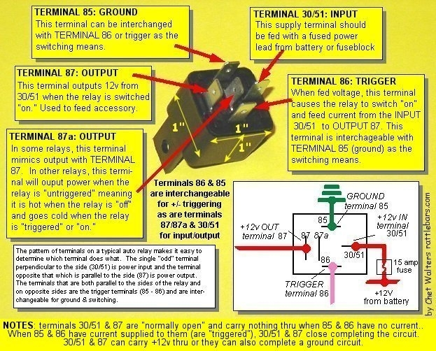 Relay Diagram 5 Pin - Facbooik throughout Bosch 5 Pin Relay Wiring Diagram