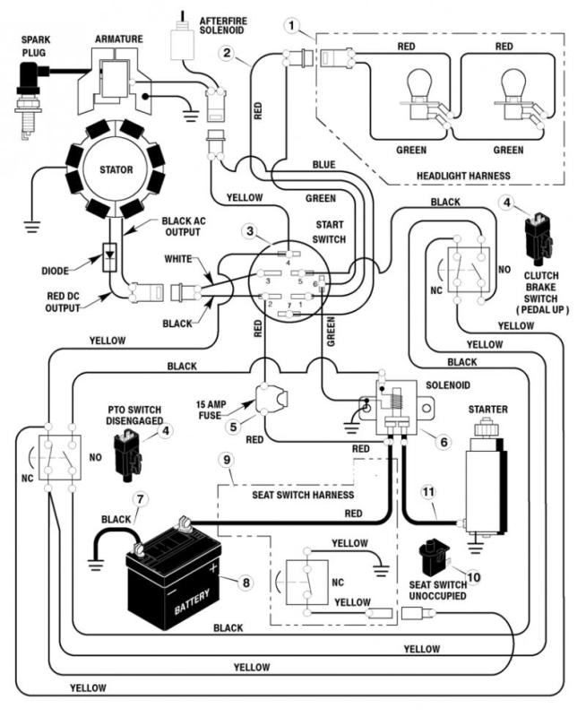 John Deere 1050    Wiring       Diagram      Fuse Box And    Wiring       Diagram
