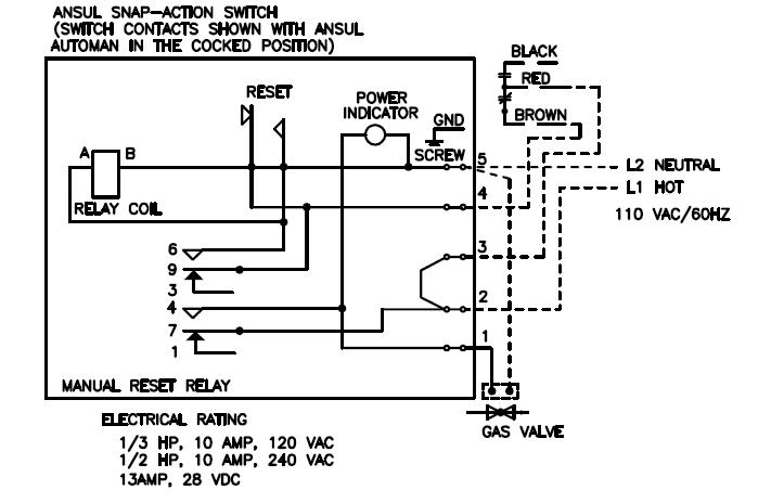 Ansul System Wiring Diagram And Gas Shut Off. Ansul. Wiring ...