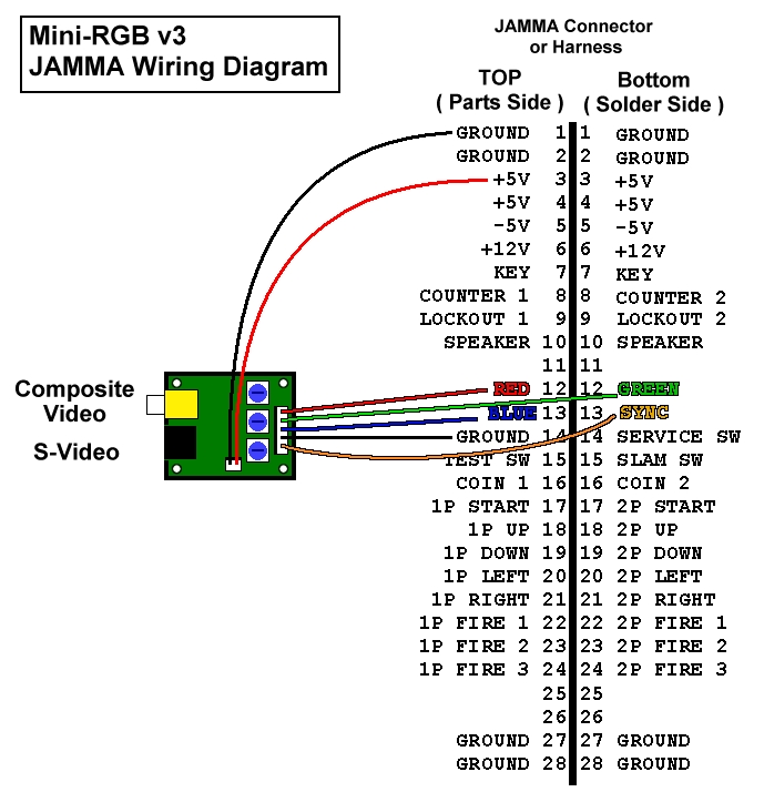 Rgb To Tv Convertor - Rgb To Ntsc & Pal Video Encoder regarding Encoder Wiring Diagram