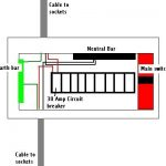 Ring Circuit   Electrics throughout How To Wire A Ring Main Diagram