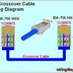 Rj45 Ethernet Cable Wiring Diagram | House Electrical Wiring Diagram intended for 4 Wire Ethernet Cable Diagram