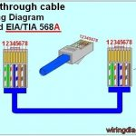 Rj45 Ethernet Cable Wiring Diagram | House Electrical Wiring Diagram within Ethernet Cable Wiring Diagram
