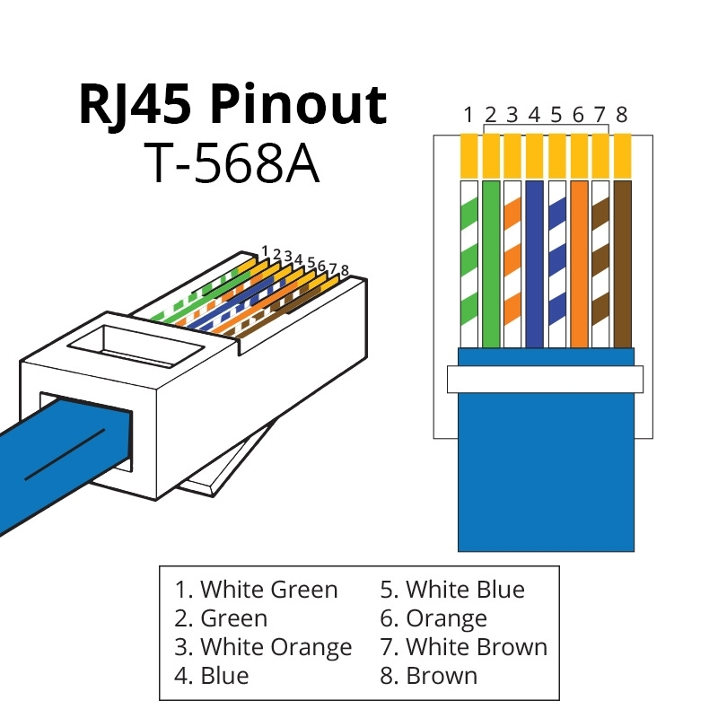 Rj45 Pinout & Wiring Diagrams For Cat5E Or Cat6 Cable for Cat 5E Wiring Diagram