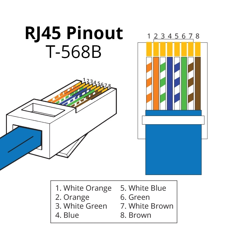 rj45 pinout  u0026 wiring diagrams for cat5e or cat6 cable in