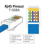 Rj45 Pinout & Wiring Diagrams For Cat5E Or Cat6 Cable within Cat5E Wiring Diagram