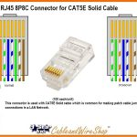 Rj45 Wiring Diagram Cat6 On Rj45 Images. Wiring Diagram Schematics pertaining to Cat 6 Wiring Diagram