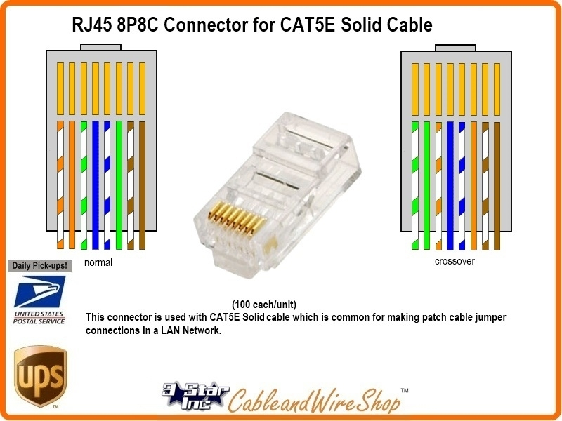 Rj45 Wiring Diagram Cat6 On Rj45 Images. Wiring Diagram Schematics pertaining to Cat6 Wiring Diagram