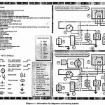 Rover Immobiliser Wiring Diagram With Example Pics 64079 | Linkinx for Kienzle Tachograph Wiring Diagram