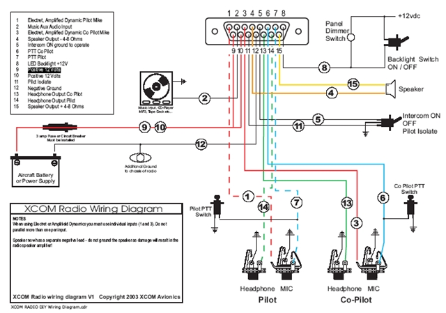 Rover Speakers Wiring Diagram On Rover Images. Wiring Diagram with regard to 6 Speaker Wiring Diagram