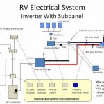 Rv 50 Amp Wiring Diagram - Facbooik inside 50 Amp Rv Wiring Diagram
