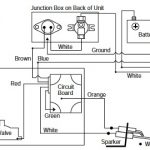 Rv Furnace Wiring. Wiring Diagram Images Database. Amornsak.co intended for Atwood Furnace Wiring Diagram
