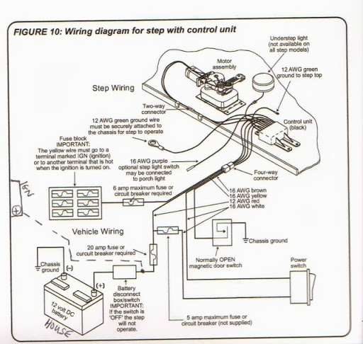 Rv Open Roads Forum: Tech Issues: Adding Ign Hot Feed To inside Kwikee Electric Step Wiring Diagram