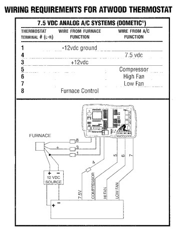 Rv Open Roads Forum: Using Atwood 1H2C Thermostat With Dometic pertaining to Dometic Thermostat Wiring Diagram