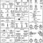 Schematic Symbols Chart | Wiring Diargram Schematic Symbols From with regard to Electrical Wiring Diagram Symbols