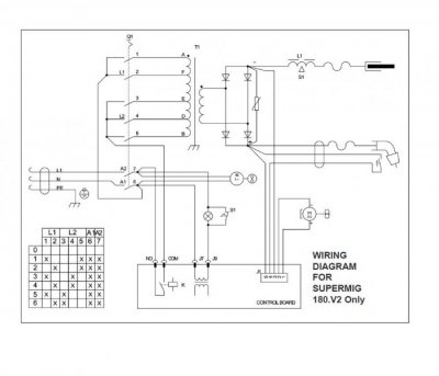 Sealey 170/1 Voltage Control Switch | Mig Welding Forum with regard to Mig Welder Wiring Diagram
