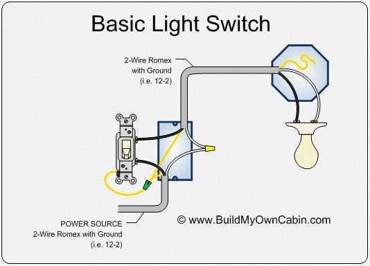 Simple Electrical Wiring Diagrams | Basic Light Switch Diagram within Light Wiring Diagram