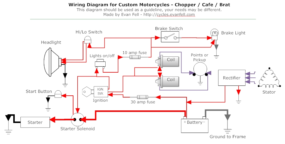 Simple Motorcycle Wiring Diagram For Choppers And Cafe Racers inside Chopper Wiring Diagram