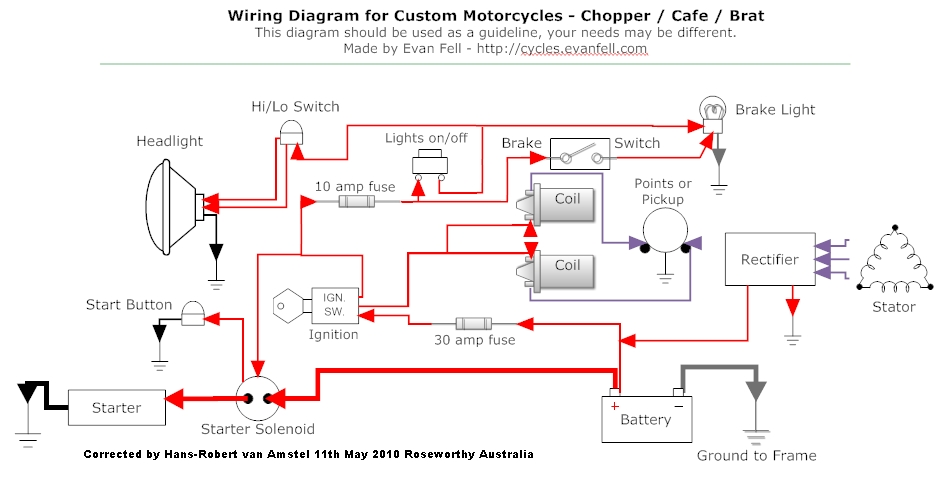 Simple Motorcycle Wiring Diagram For Choppers And Cafe Racers throughout Cb750 Wiring Diagram