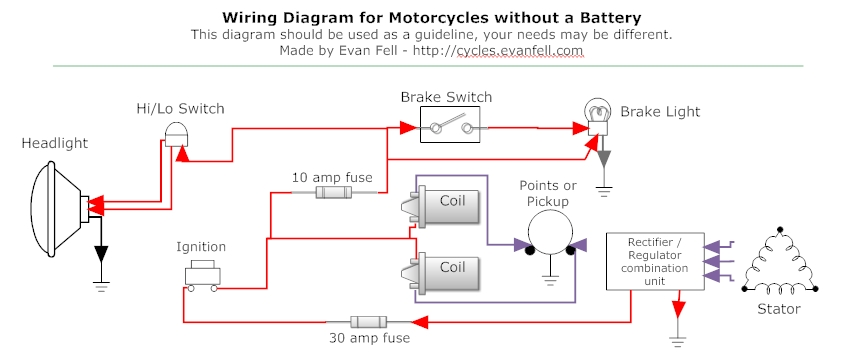 Simple Motorcycle Wiring Diagram For Choppers And Cafe Racers with Motorcycle Wiring Diagram