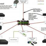 Simplied Wiring Diagrams Of Whole-Home Dvr Service - At&t Community with Direct Tv Wiring Diagram