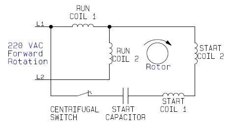 Single Phase Motor Wiring Diagram. Wiring. Electrical Wiring Diagrams regarding 1 Phase Motor Wiring Diagram