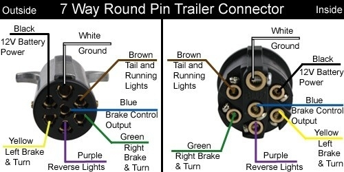 Six Pin Trailer Plug Wiring Diagram within 7 Pin Trailer Plug Wiring Diagram