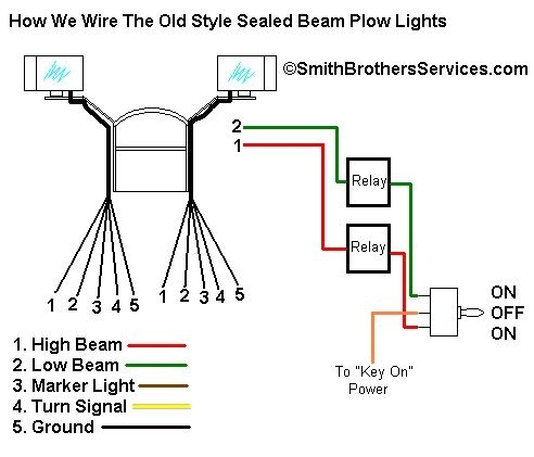 Smith Brothers Services - Sealed Beam Plow Light Wiring Diagram intended for Meyer Plow Wiring Diagram