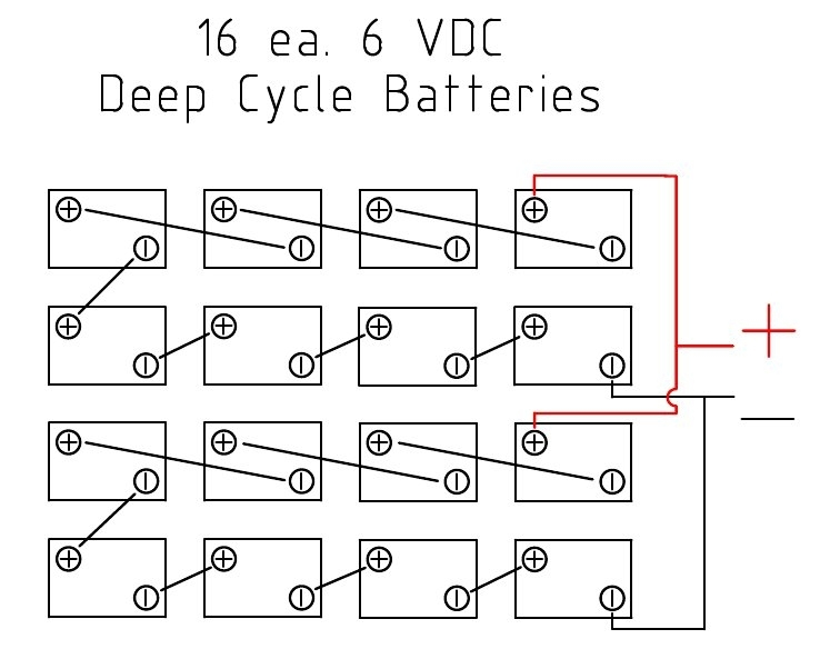 Solar Dc Battery Wiring Configuration | 48V Design And pertaining to Battery Wiring Diagram