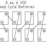 Solar Dc Battery Wiring Configuration | 48V Design And within 48V Battery Bank Wiring Diagram