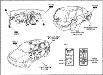 Solved: Fuse & Wiring Diagram N/s Passenger Electric - Fixya intended for 2005 Kia Sedona Wiring Diagram